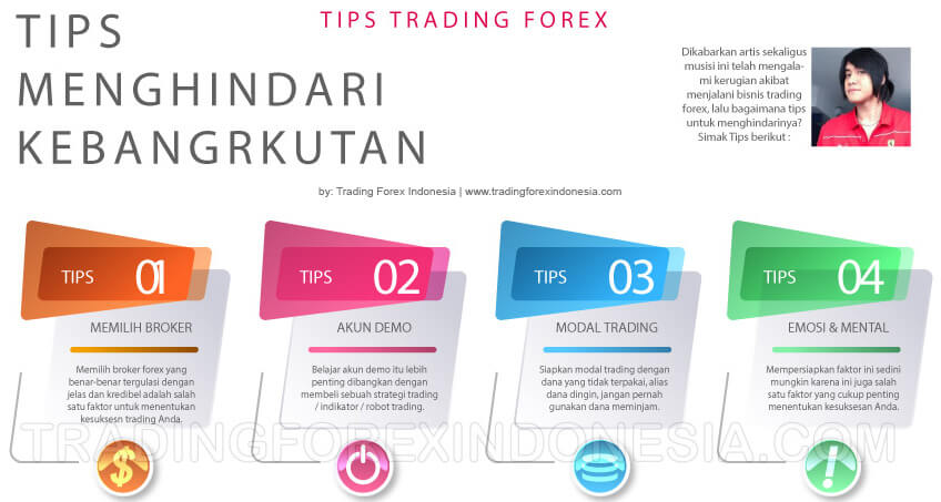 kevin forex